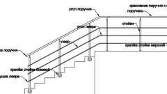 Технологія монтажу огорож для сходів