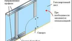 Технологія установки гіпсокартону на стіну