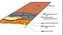 Технологія утеплення підлоги на балконі