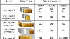 Теплоефективні блоки