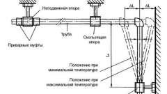 Монтаж водопроводу з полімерних труб