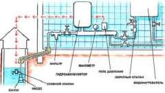 Труби для систем холодного водопостачання: властивості матеріалів