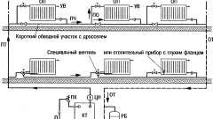 Труби для систем опалення в приватному будинку і квартирі