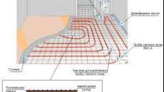 Укладання теплої підлоги під плитку