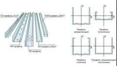 Установка профілів під гіпсокартон: покрокова інструкція