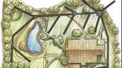 Розрахунок системи водовідведення з ділянки