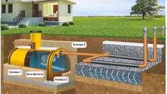 Варіанти влаштування каналізації в приватному будинку