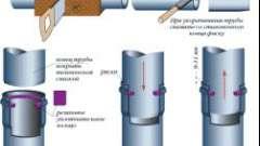 Види з'єднання каналізаційних труб та їх особливості