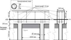 Гвинтовий фундамент - конструкція, розрахунок і поетапне спорудження