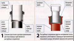 Вибір діаметра каналізаційної труби