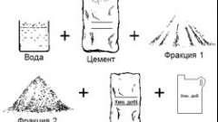 Вибір марки бетону для перекриття
