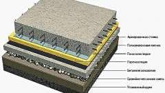 Будівництво бетонної підлоги з зміцненим верхнім шаром